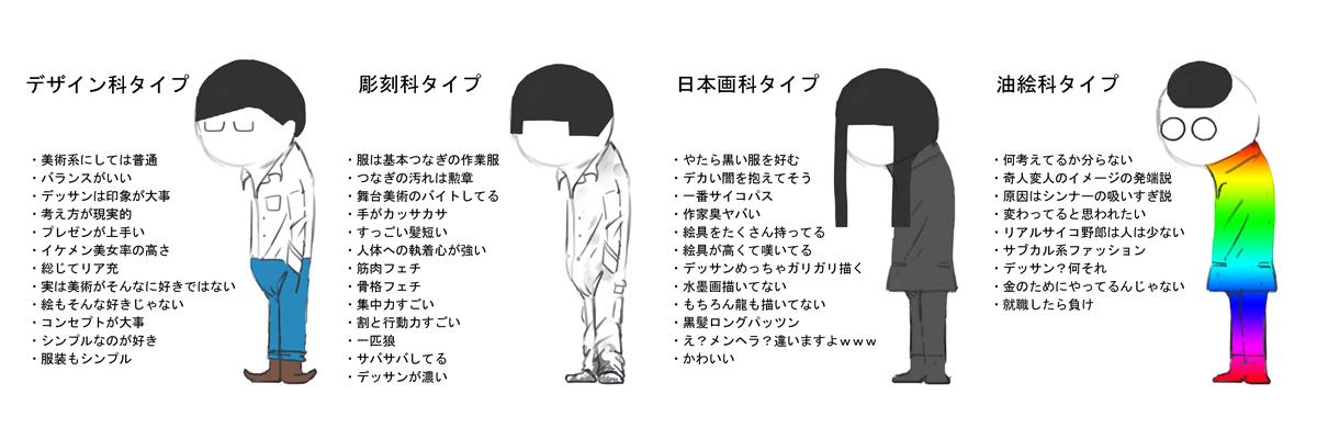 szi_gakubu_taipu4